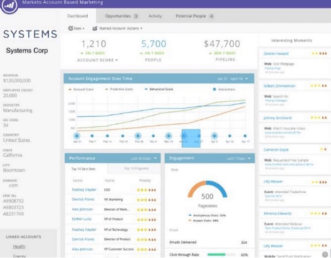 Marketo -marketing automation3