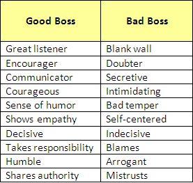 hug a boss