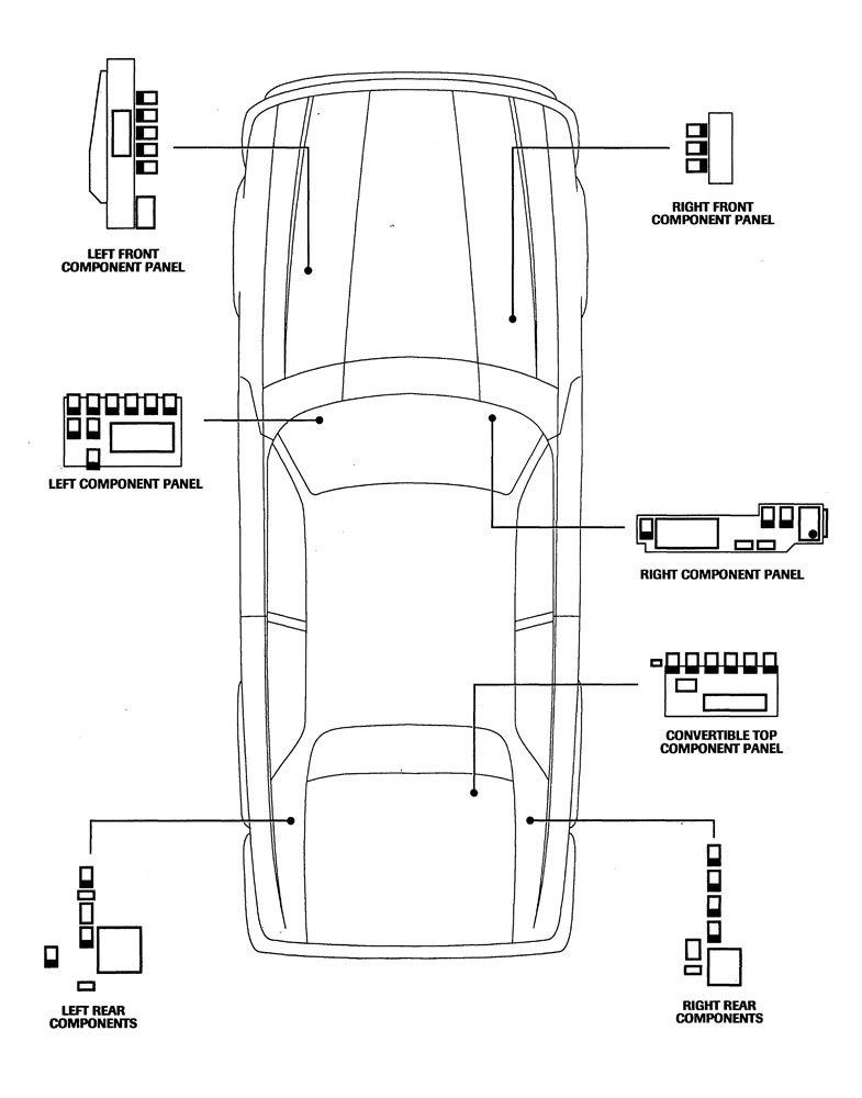 1992 Jaguar Xjs Fuse Box Diagram / Jaguar Xjs Fuse Box
