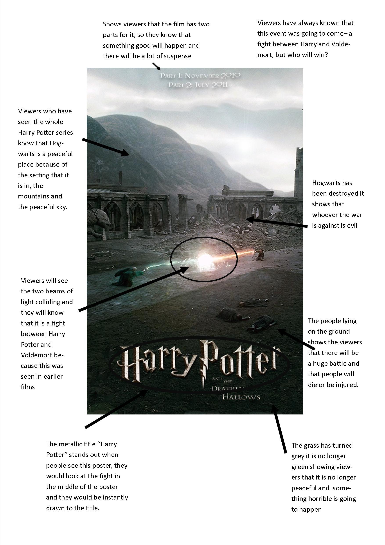 Harry Potter 7 Film Posterysis
