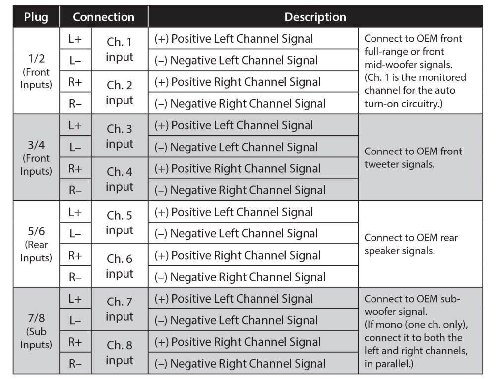 medium resolution of jl audio fix 6 inputs