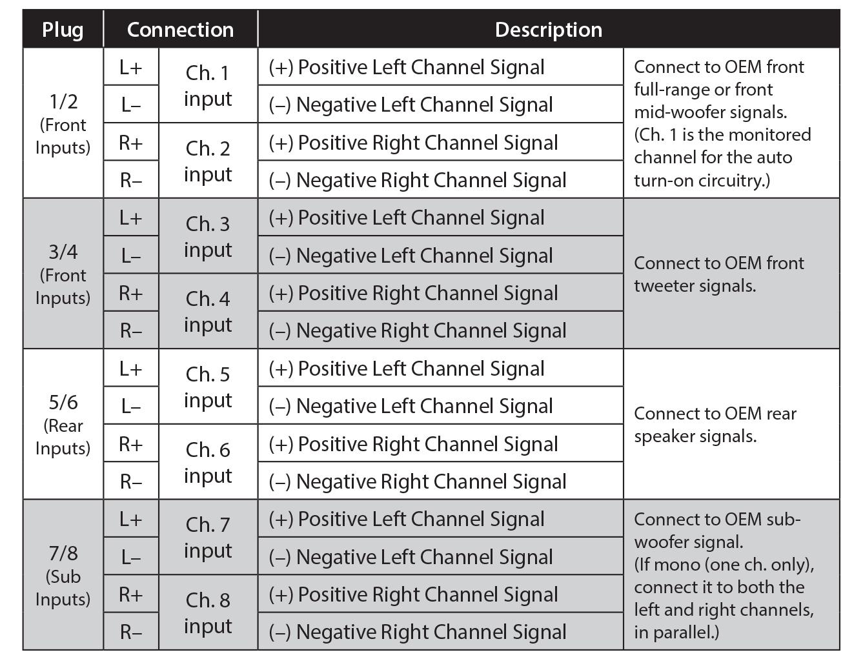 hight resolution of jl audio fix 6 inputs