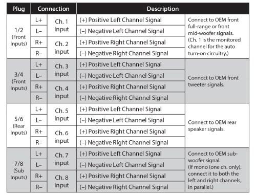 small resolution of jl audio fix 6 inputs