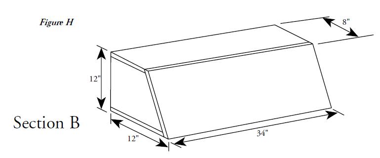 Calculating Enclosure Volume