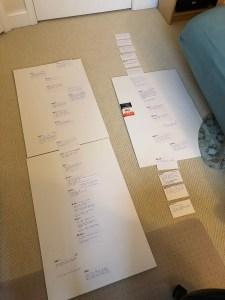 SJ outline