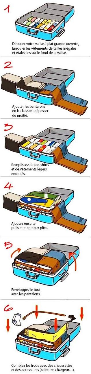 JLMTRAVEL-valise-parfaite