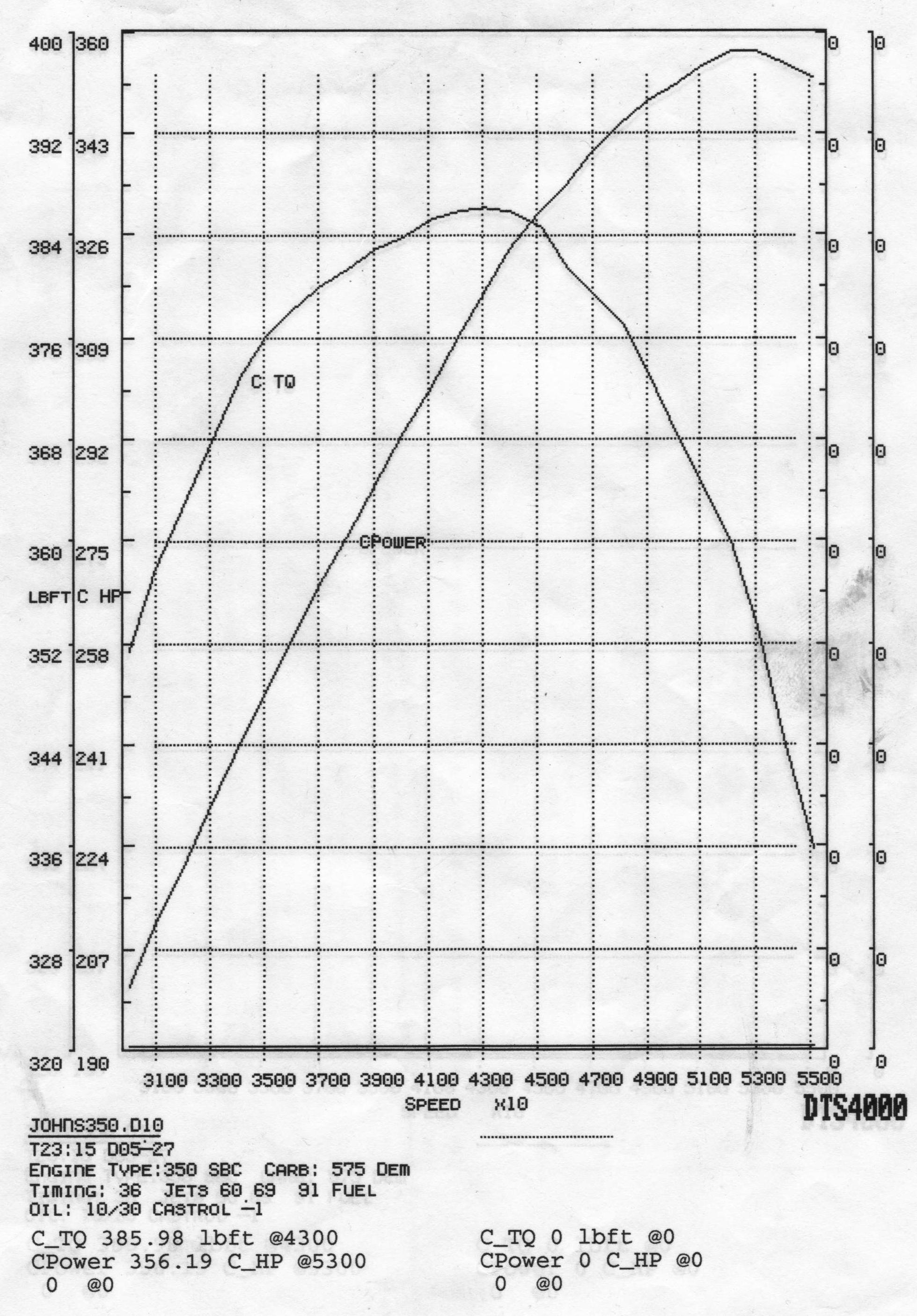 352 Ford Engine Torque Diagram 3.8 Liter Ford Engine