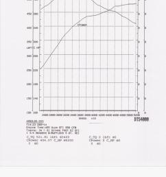 oldsmobile 350 engine diagram enwoi rep mannheim de u2022wrg 9367 oldsmobile 350 engine diagram rh [ 2550 x 4200 Pixel ]