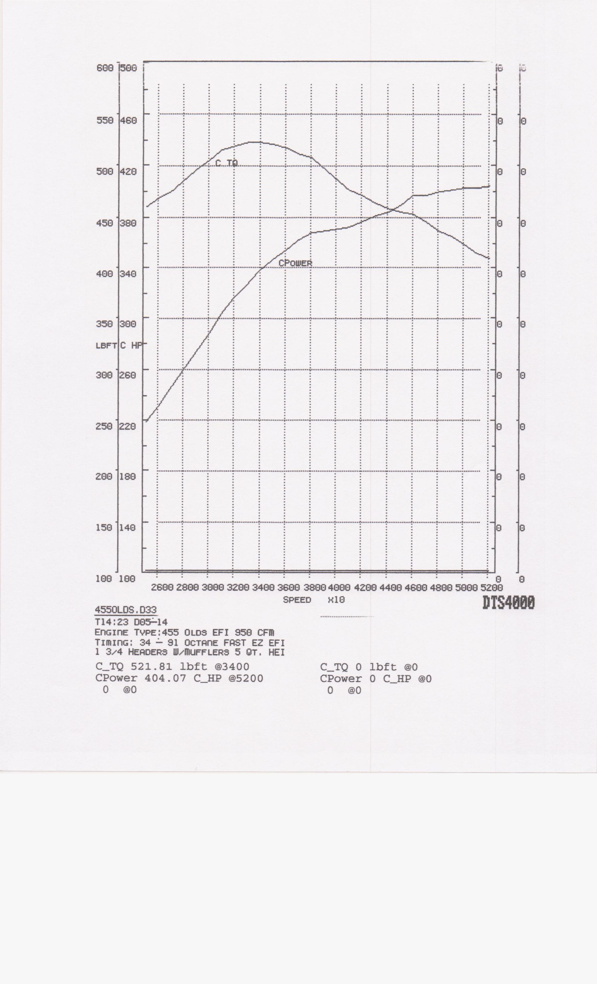 hight resolution of oldsmobile 350 engine diagram enwoi rep mannheim de u2022wrg 9367 oldsmobile 350 engine diagram rh