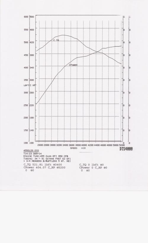 small resolution of oldsmobile 350 engine diagram enwoi rep mannheim de u2022wrg 9367 oldsmobile 350 engine diagram rh