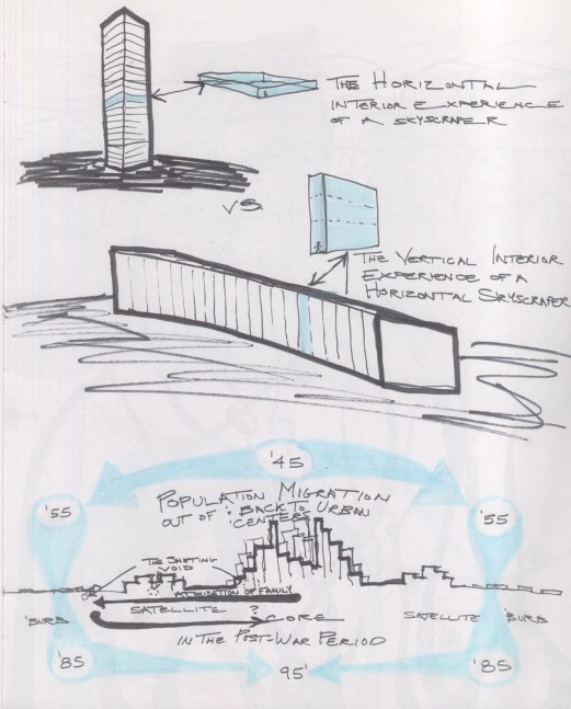 returning to a more grounded, utilitarian graphical analysis of urban and building function issues
