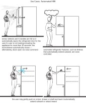 110913_use_cases_85x11