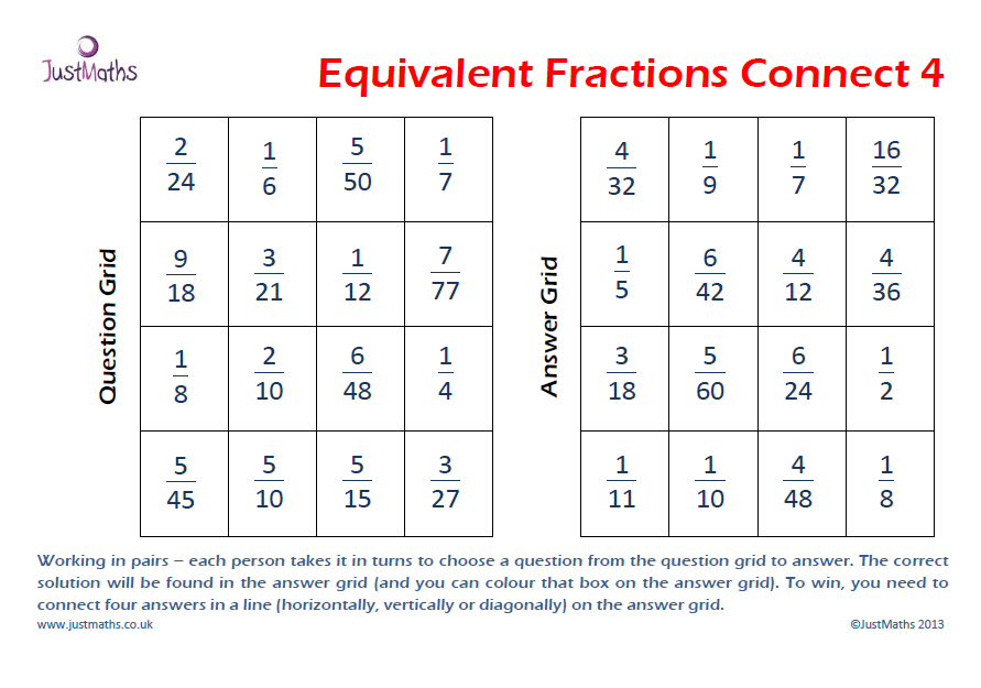Teaching fractions   - JustMaths