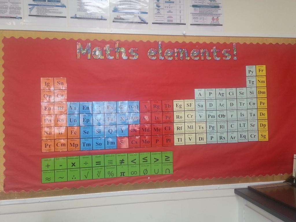 Gcse maths gcse maths revision gcse maths teacher maths blog courtesy of beckiii26 urtaz Image collections