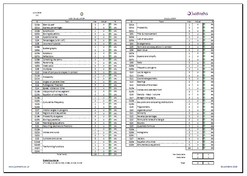 ResultsPlus June 2015