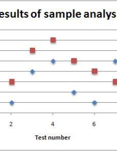 John also excel writer xlsx chart scatter  class for writing rh metacpan