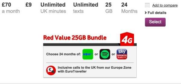 Vodafone Red 4G 25GB