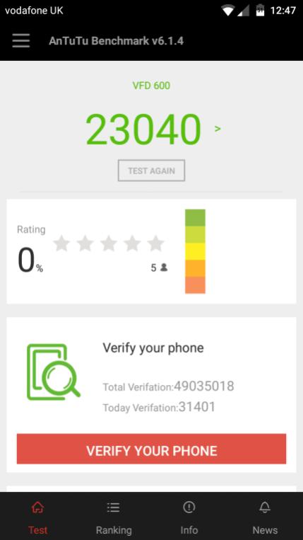 VodafoneSmartPrime7Benchmark-1