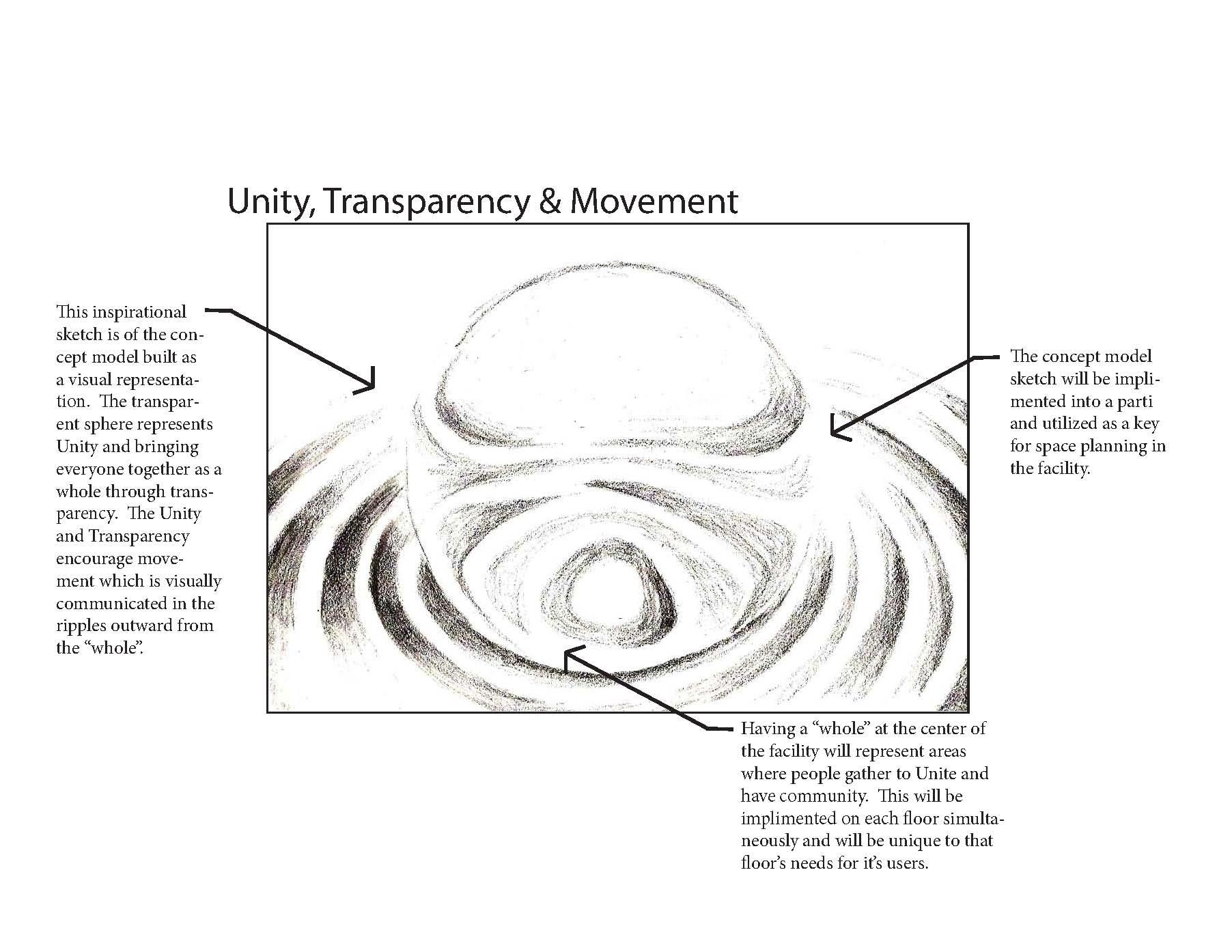 Unity Of Light   Wiring Diagram Database