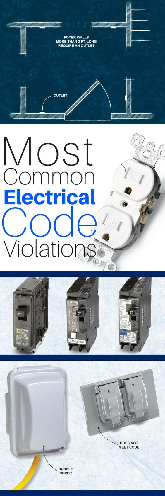 medium resolution of there are many reasons you hire a professional electrician to do the wiring for your house one of those reasons is keeping everything up to code