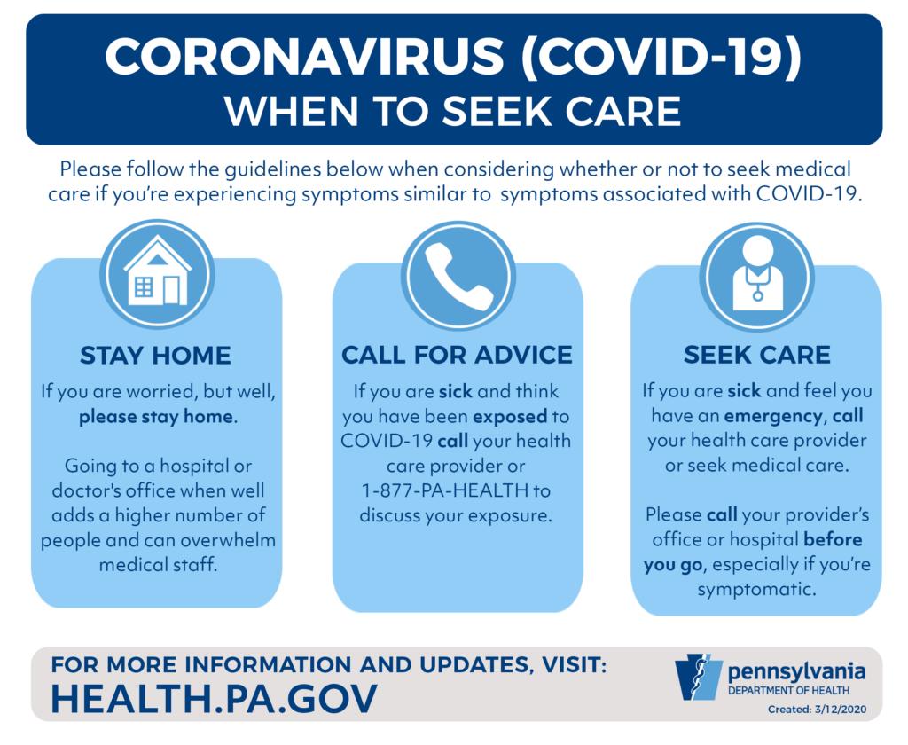 Coronavirus - When to Get Medical Care