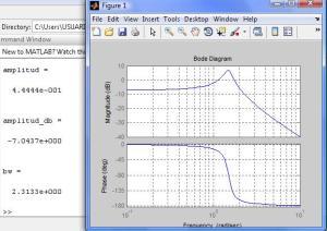 C029: Ejemplos generales de Diagramas de Bode hechos en