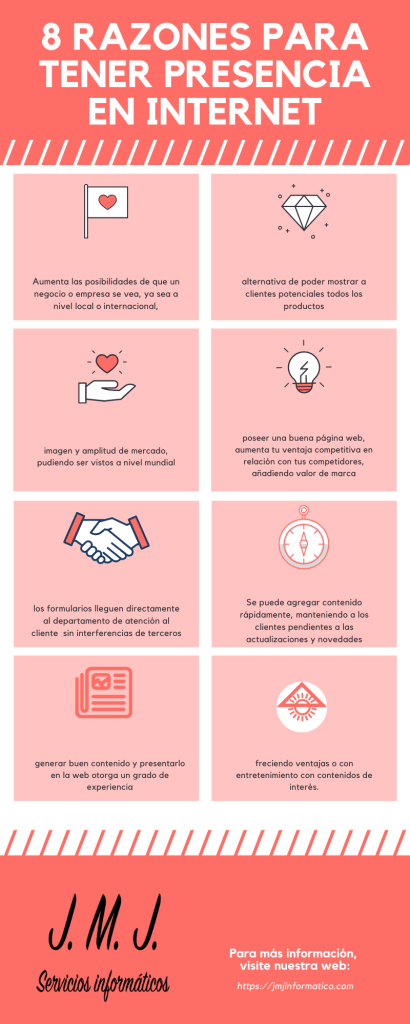 8-razones-presencia-internet