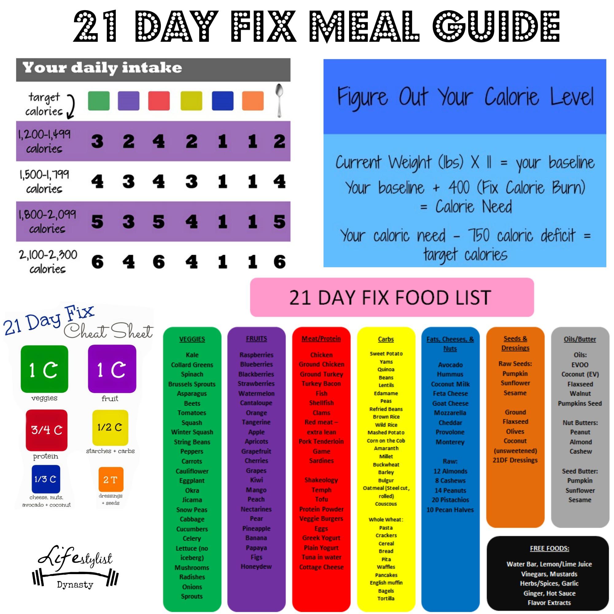 21 Day Fix Food Worksheet