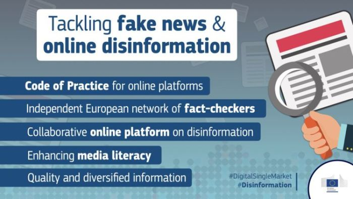 code of practice on disinformation