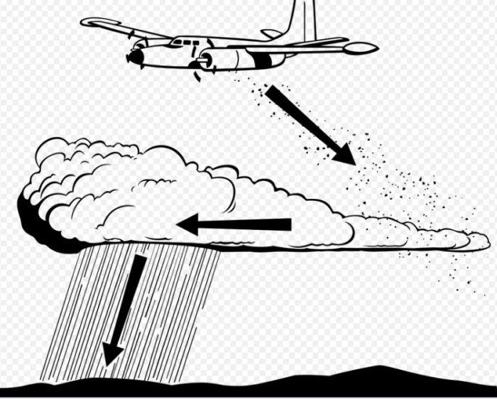 cloudseeding_chemtrails sverige_dane wigington_molnsådd