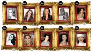 Lista de las más guapas de la realeza (Foto: beautifulpeople.com)
