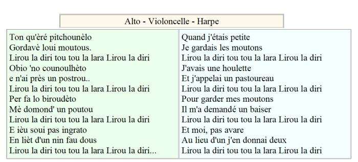 70d. Lo fiolaire (Texte)