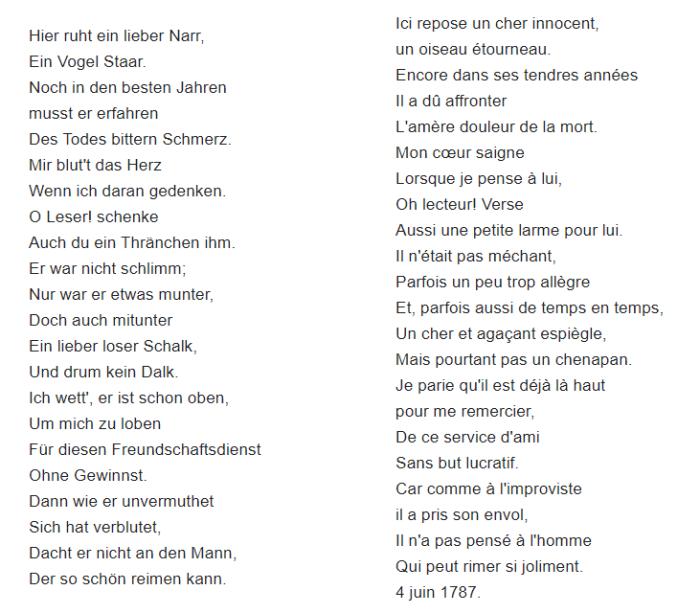 75c. Poème étourneau de Mozart, 1787