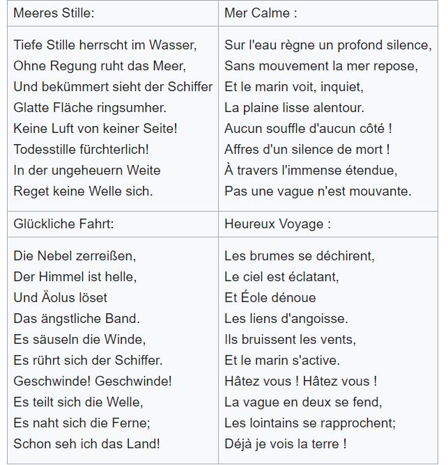 85. Goethe Mer calme et Heureux voyage Beethoven - Mendelssohn