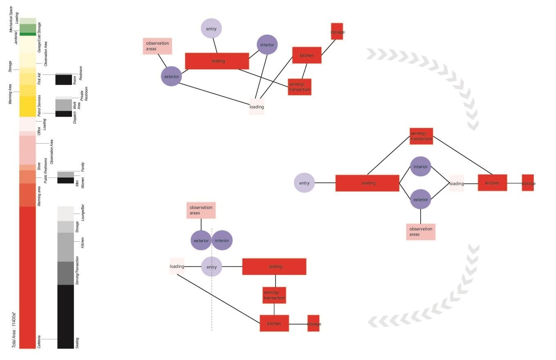 architectural program diagram and 2 aprilia rs 50 2008 wiring 002 relationship process joowon 39s architecture