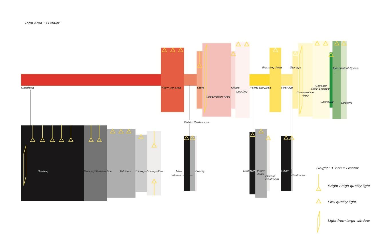 lighting architecture diagram trailer wiring 7 blade program joowon 39s studio