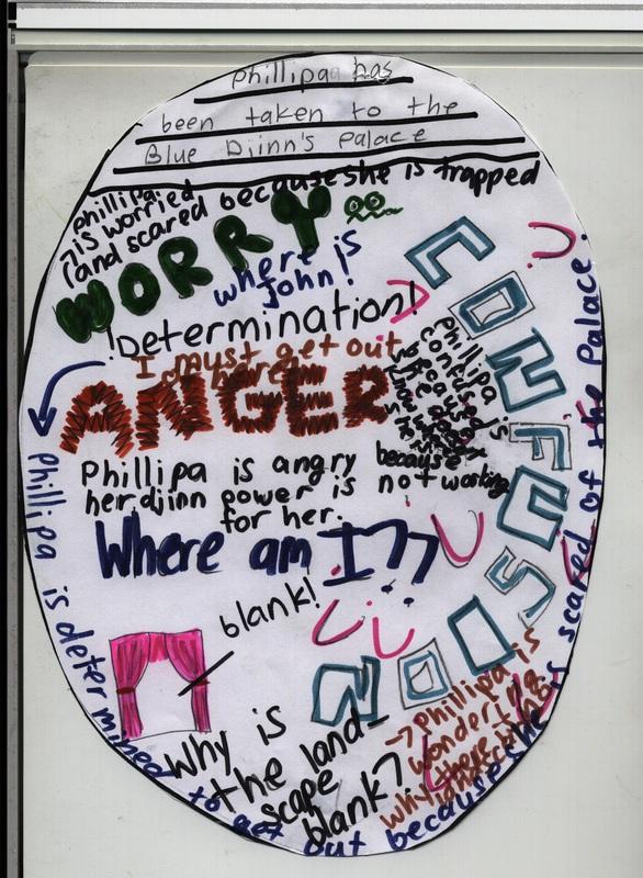 Differentiation Open Minded Portraits Language Arts