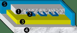 Chape de finition pour plancher chauffant électrique avec isolant thermique sur support dalle béton
