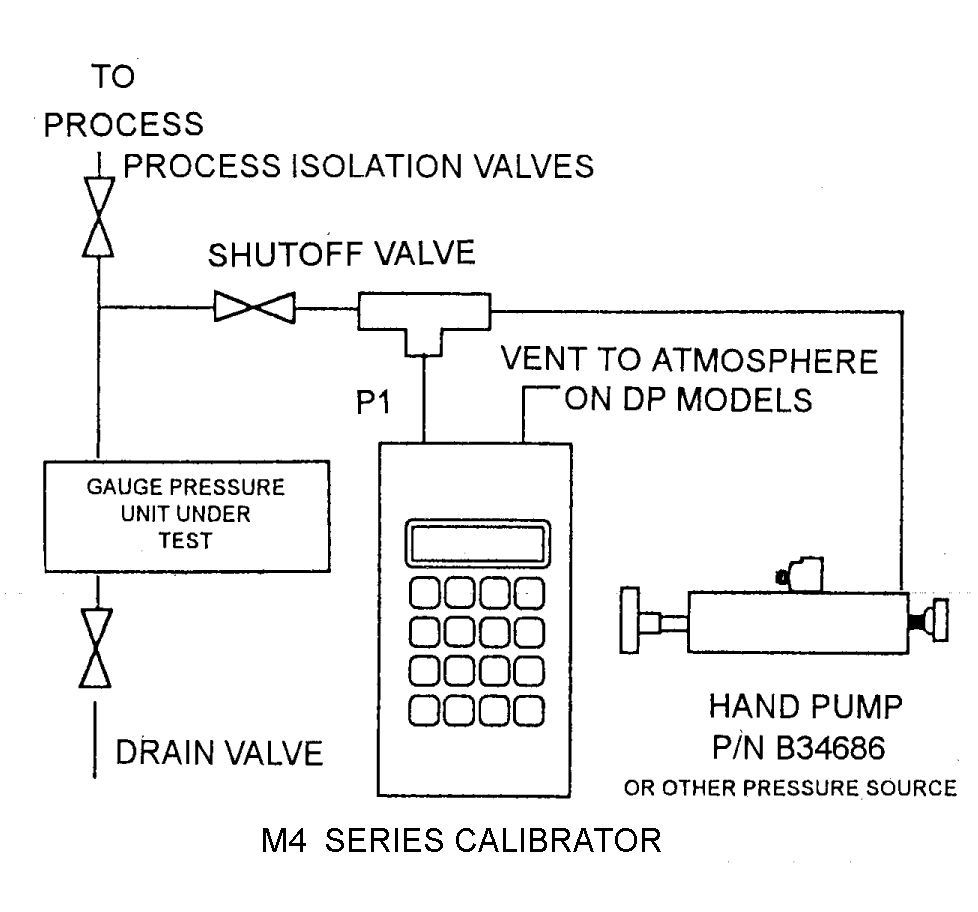 hight resolution of pressure transmitter calibration