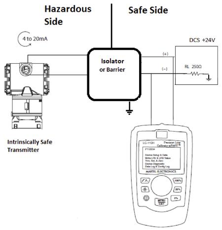 4 20ma Wiring Diagram RTD Probe Wiring-Diagram ~ Elsavadorla