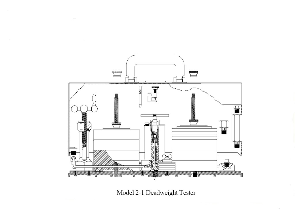 Chandler 2-1 Dead Weight Tester • Sales, Rent, Calibration
