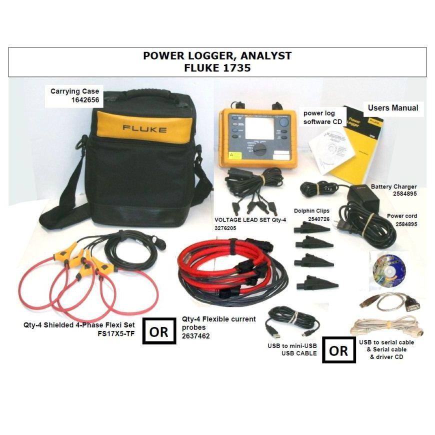 Fluke 1735 Power Logger - Obsolete • Sales. Rent. Calibration. & Repair at JM