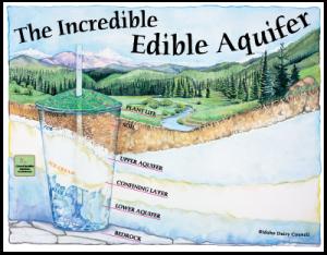 'Incredible Edible Aquifer' educational poster (edible recipe on back). Copyright Idaho Dairy Council.