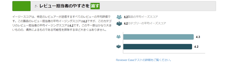 Reviewer Ease画像02
