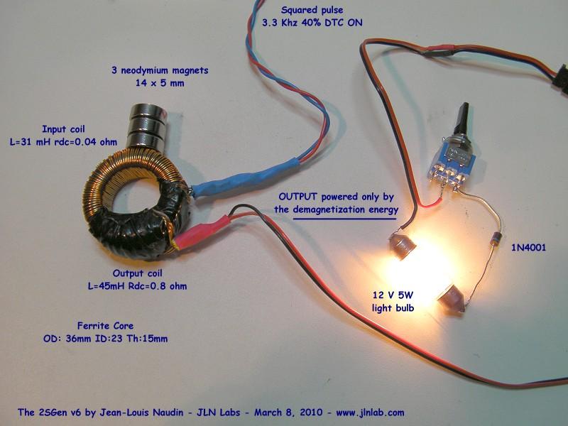 Magnet Generator Diagram Free Download Wiring Diagram Schematic