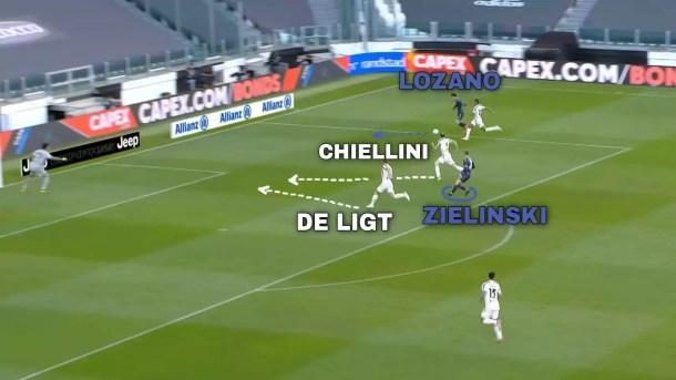 Juventus Napoli Nero su Bianco