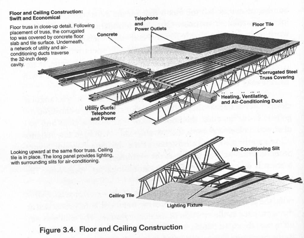 Image trussconstruction