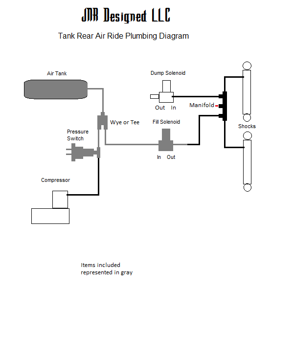well tank pressure switch wiring diagram ford 3000 tractor starter solenoid fast up rear air - jnr designed