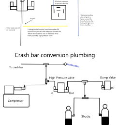 jnr designed crash bar to air tank wiring and plumbing diagram [ 2403 x 3536 Pixel ]