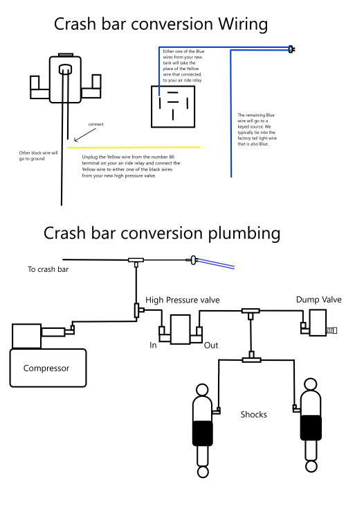 small resolution of jnr designed crash bar to air tank wiring and plumbing diagram